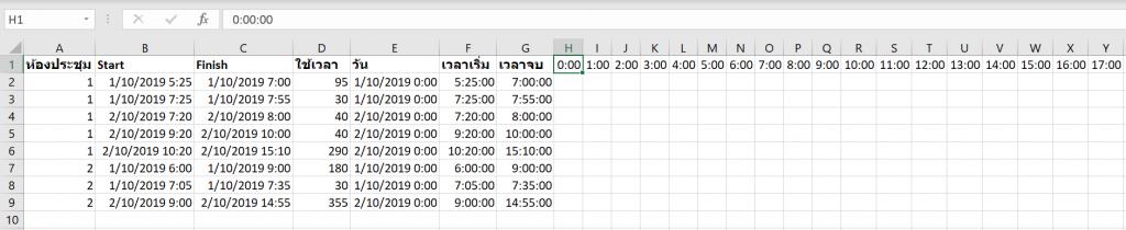 วิธีใช้ Excel สรุปตารางการใช้ห้องประชุม 9