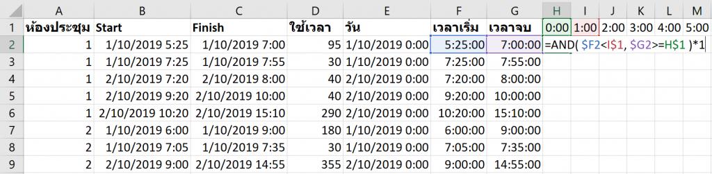 วิธีใช้ Excel สรุปตารางการใช้ห้องประชุม 10