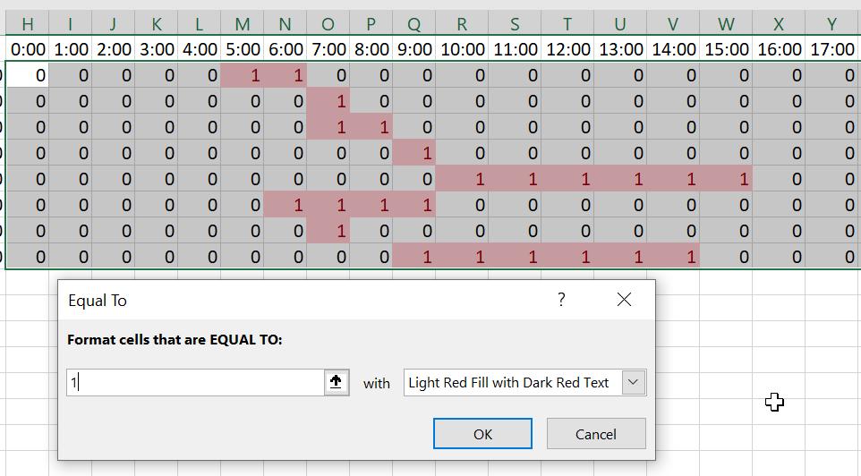 วิธีใช้ Excel สรุปตารางการใช้ห้องประชุม 12