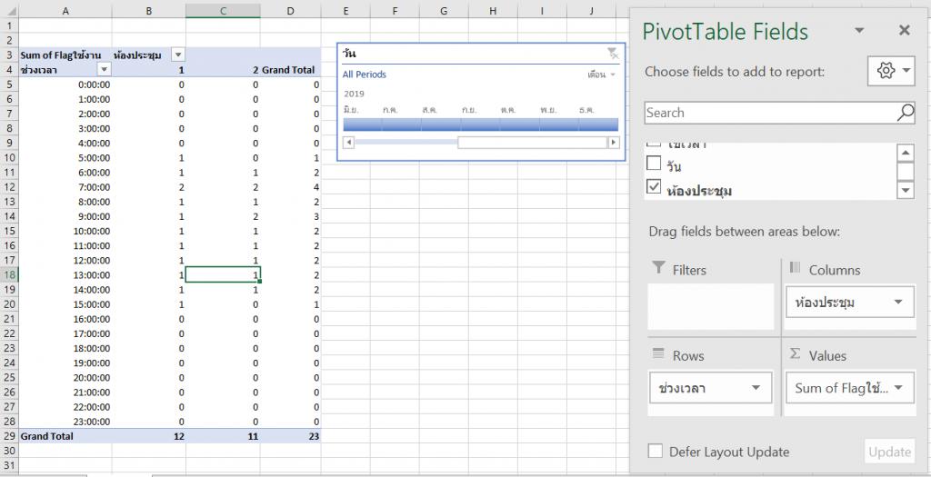 วิธีใช้ Excel สรุปตารางการใช้ห้องประชุม 27
