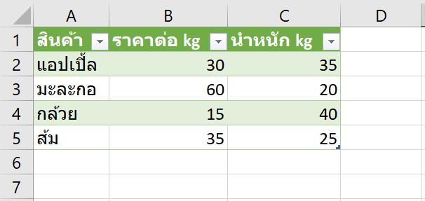 วิธีใช้ Power Query ดึงข้อมูลจากไฟล์ Excel เดียวกัน โดยไม่ต้องแปลงเป็น Table ก่อน 8
