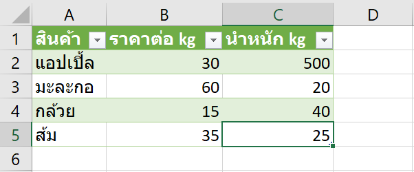 วิธีใช้ Power Query ดึงข้อมูลจากไฟล์ Excel เดียวกัน โดยไม่ต้องแปลงเป็น Table ก่อน 11
