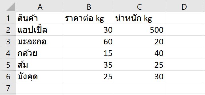 วิธีใช้ Power Query ดึงข้อมูลจากไฟล์ Excel เดียวกัน โดยไม่ต้องแปลงเป็น Table ก่อน 10