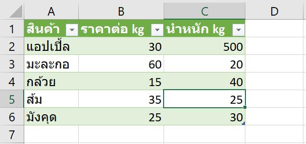 วิธีใช้ Power Query ดึงข้อมูลจากไฟล์ Excel เดียวกัน โดยไม่ต้องแปลงเป็น Table ก่อน 14