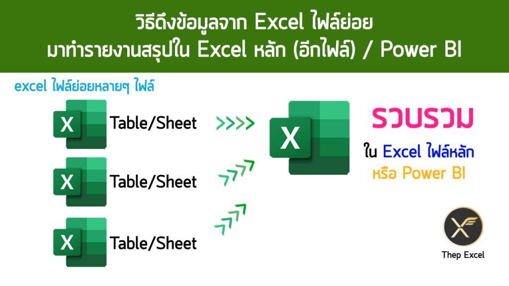 วิธีดึงข้อมูลจาก Excel ไฟล์ย่อยมาทำรายงานสรุปใน Excel หลัก (อีกไฟล์) /Power BI 1