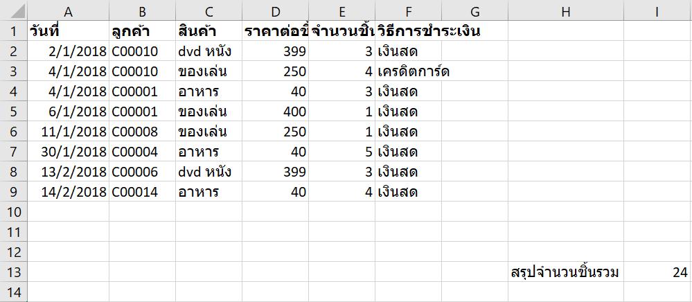 วิธีดึงข้อมูลจาก Excel ไฟล์ย่อยมาทำรายงานสรุปใน Excel หลัก (อีกไฟล์) /Power BI 5