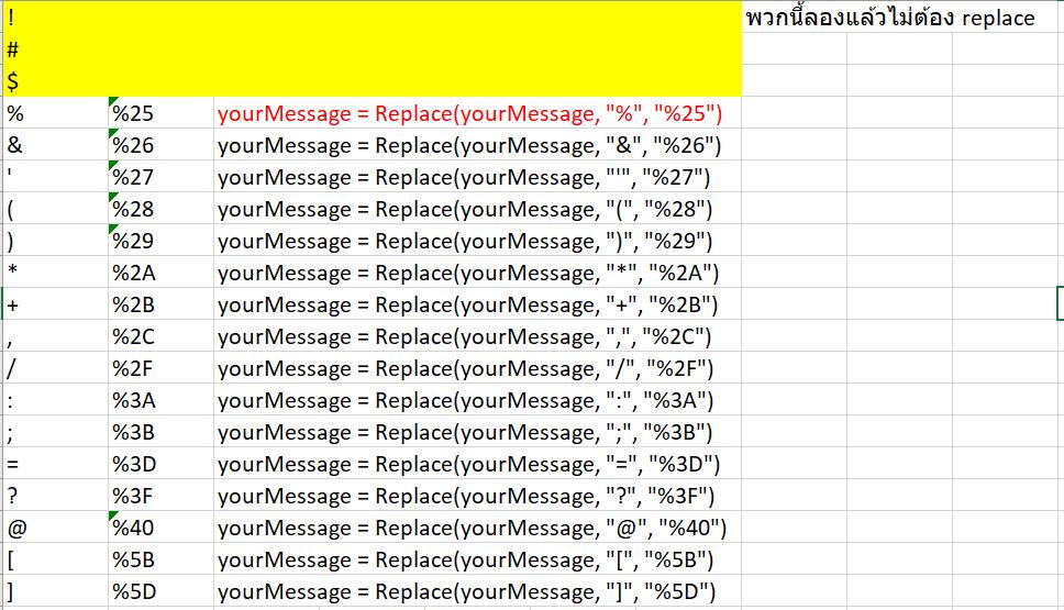 วิธีส่งข้อความแจ้งเตือน (Notification) จาก Excel เข้า Line หรือ Email : ภาค4 10