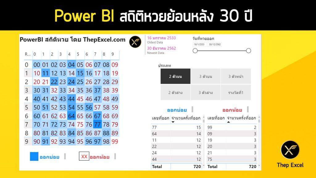 Power BI สถิติหวยย้อนหลัง 30 ปี 5