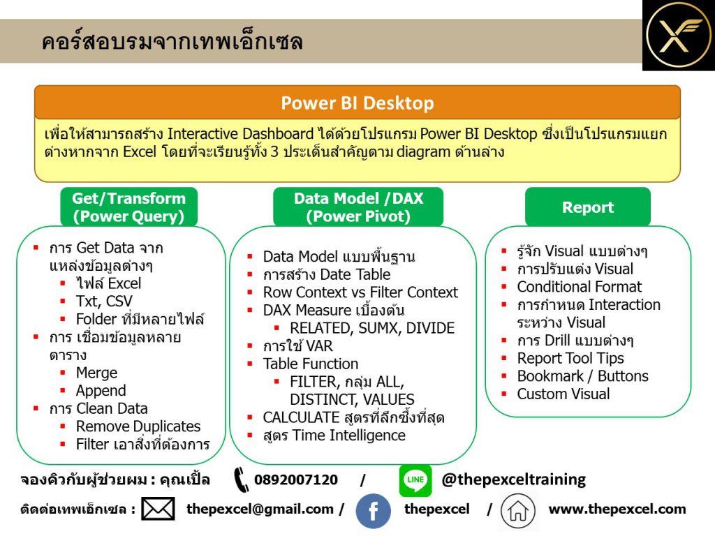 เปลี่ยนงานช้าและผิดพลาด ให้เสร็จเร็วและถูกต้องมากขึ้น ด้วยคอร์สอบรม Excel แบบ in house ที่บริษัทคุณปี 2563 8