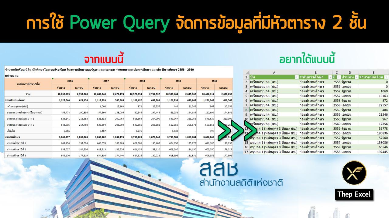 การใช้ Power Query จัดการข้อมูลที่มีหัวตาราง 2 ชั้น 1