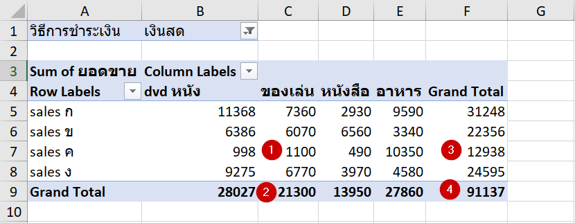 Power BI ตอนที่ 02: พื้นฐาน Excel ที่สำคัญก่อนจะเรียนรู้ Power BI 5