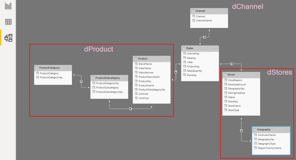 Power BI ตอนที่ 08: สร้าง Data Model ที่เหมาะสม 5