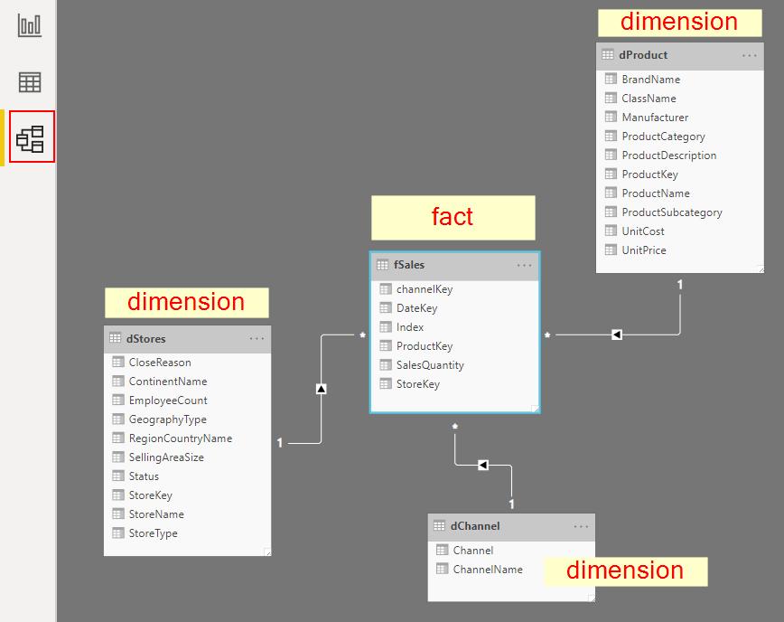 Power BI ตอนที่ 08: สร้าง Data Model ที่เหมาะสม 13