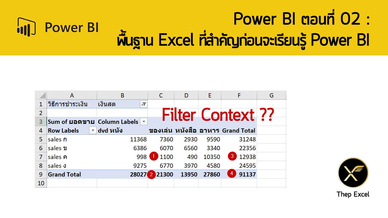 Power BI ตอนที่ 02: พื้นฐาน Excel ที่สำคัญก่อนจะเรียนรู้ Power BI