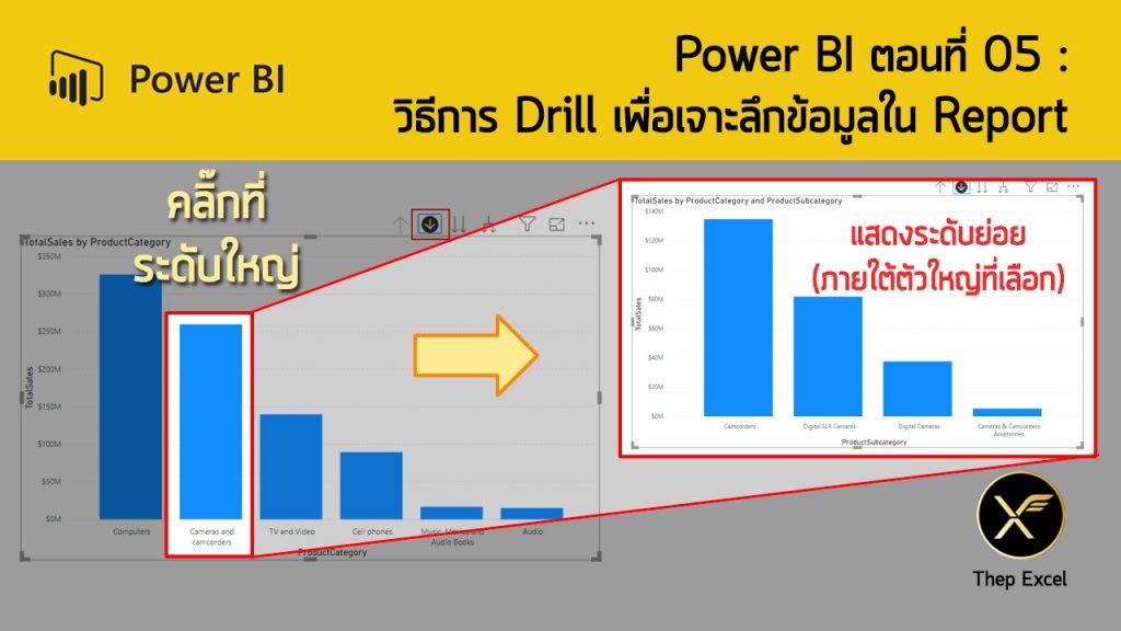 Power BI ตอนที่ 05: วิธีการ Drill เพื่อเจาะลึกข้อมูลใน Report 2