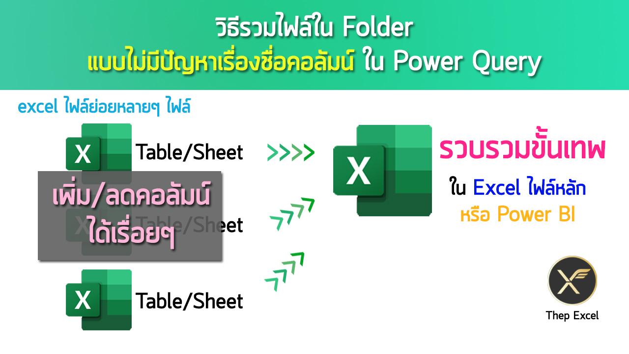 วิธีรวมไฟล์ใน Folder แบบไม่มีปัญหาเรื่องชื่อคอลัมน์ใน Power Query 1