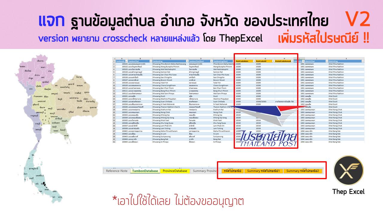 ฐานข้อมูลตำบล อำเภอ จังหวัด ของประเทศไทย V2: เพิ่มรหัสไปรษณีย์ 1