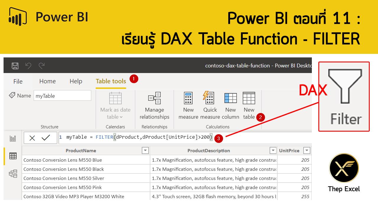 Power BI ตอนที่ 11: เรียนรู้ DAX Table Function - FILTER 2