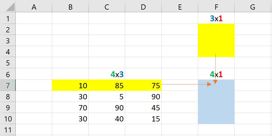 เล่นกับ Matrix ใน Excel ตอนที่ 2 : สรุปข้อมูล Total แต่ละแกน 2