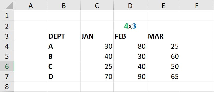 เล่นกับ Matrix ใน Excel ตอนที่ 3 : ค้นหาข้อมูลตามเงื่อนไข 2
