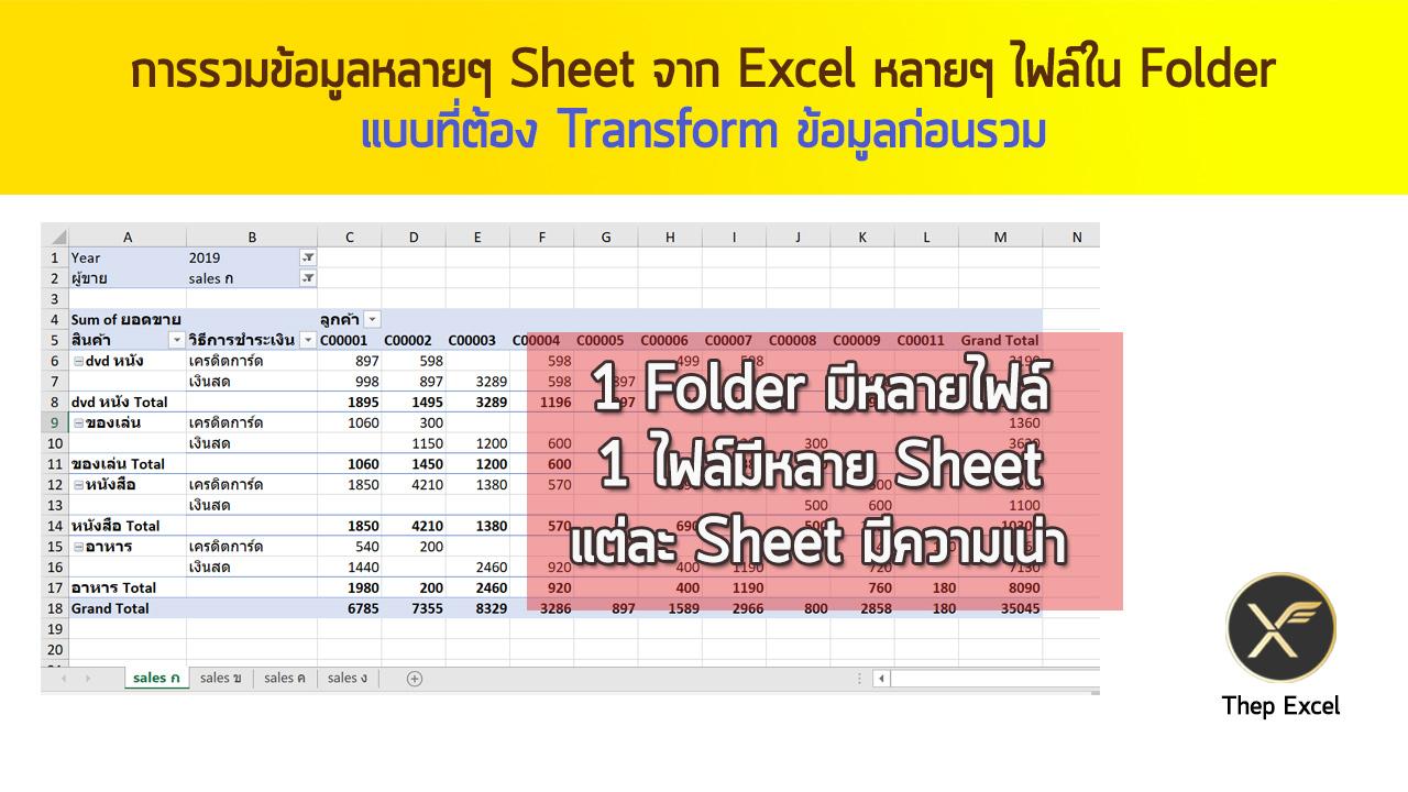 การรวมข้อมูลหลายๆ Sheet จาก Excel หลายๆ ไฟล์ใน Folder แบบที่ต้อง Transform ข้อมูลก่อนรวม