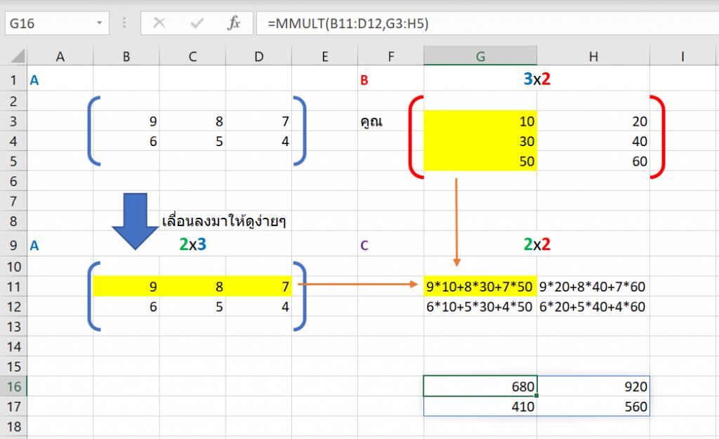 เล่นกับ Matrix ใน Excel ตอนที่ 1 : ใช้ Matrix แก้สมการ 1