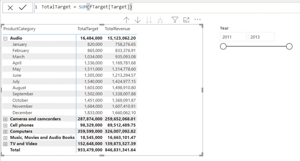 Power BI ตอนที่ 17 : วิธีทำรายงานเทียบเป้าหมาย Target vs Actual 11