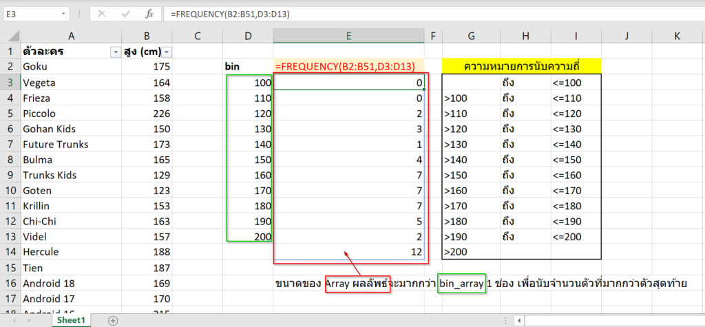 สร้างตารางแจกแจงความถี่ด้วย FREQUENCY ฟังก์ชันสุดล้ำใน Excel 1