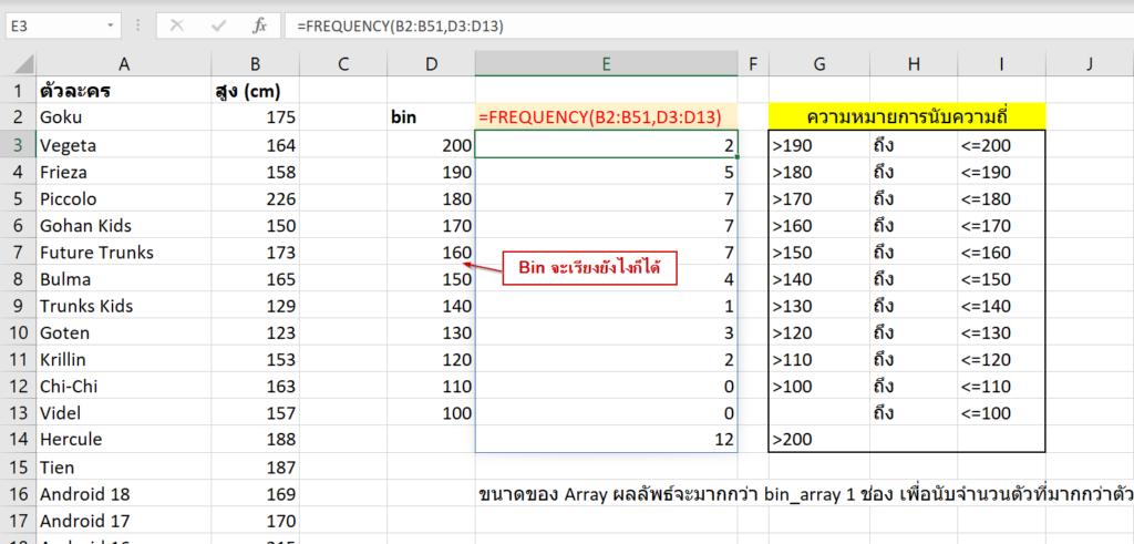 สร้างตารางแจกแจงความถี่ด้วย FREQUENCY ฟังก์ชันสุดล้ำใน Excel 3