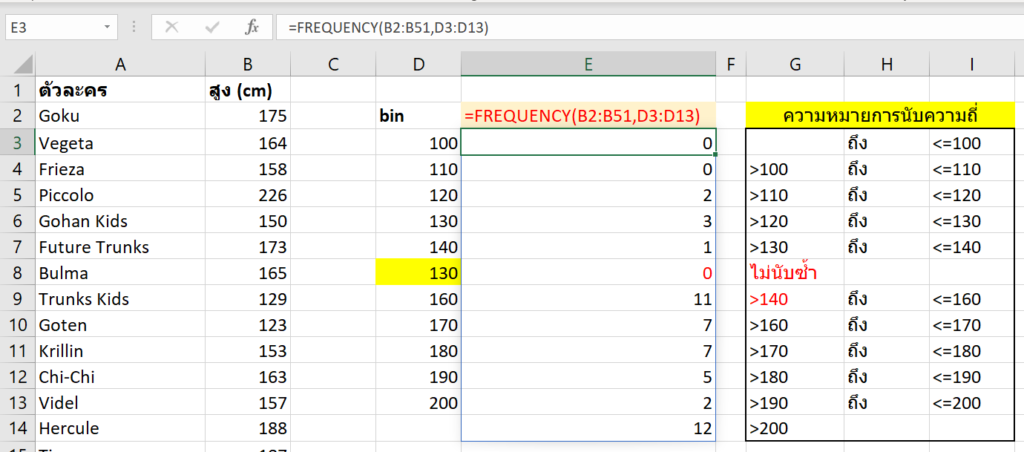 สร้างตารางแจกแจงความถี่ด้วย FREQUENCY ฟังก์ชันสุดล้ำใน Excel 4