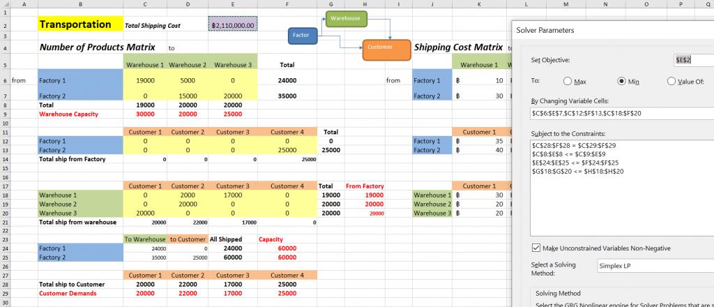 Excel เป็น Super เป็ด : Excel vs เครื่องมือเฉพาะทาง 16