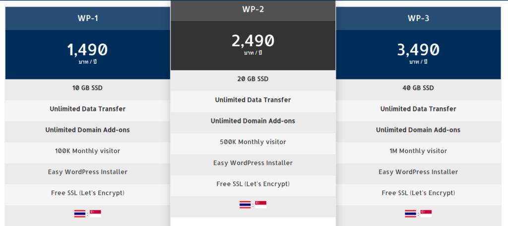 แชร์สถิติเว็บเทพเอ็กเซล และแนะนำ Web Hosting ไทยดีๆ คุ้มราคา 10