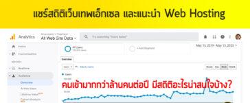 web hosting stats google analytics