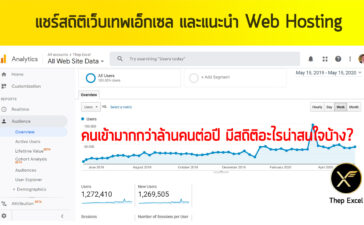 web hosting stats google analytics