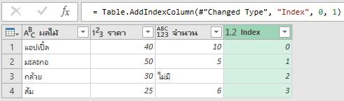 คัมภีร์สรุป M Code ใน Power Query ตอนที่ 2 : Function และ each 12