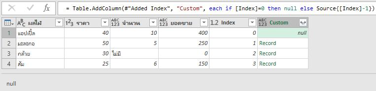 คัมภีร์สรุป M Code ใน Power Query ตอนที่ 2 : Function และ each 16