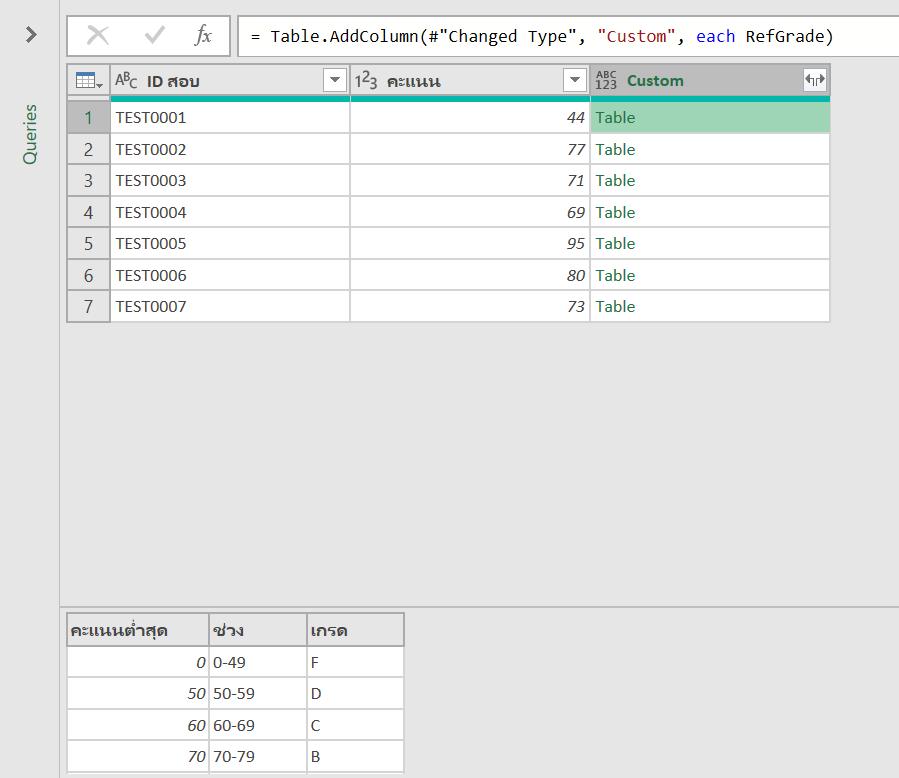 คัมภีร์สรุป M Code ใน Power Query ตอนที่ 2 : Function และ each 18