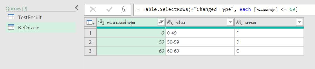 คัมภีร์สรุป M Code ใน Power Query ตอนที่ 2 : Function และ each 19