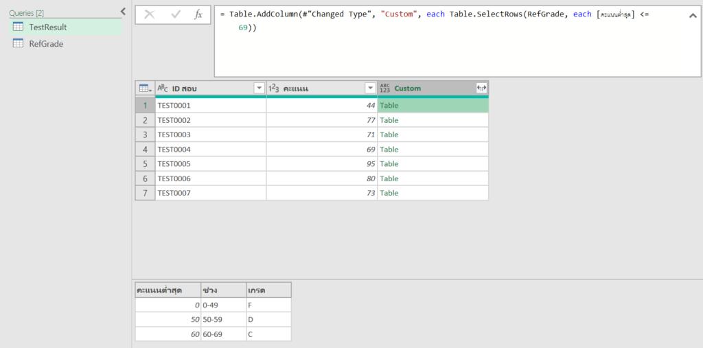 คัมภีร์สรุป M Code ใน Power Query ตอนที่ 2 : Function และ each 20