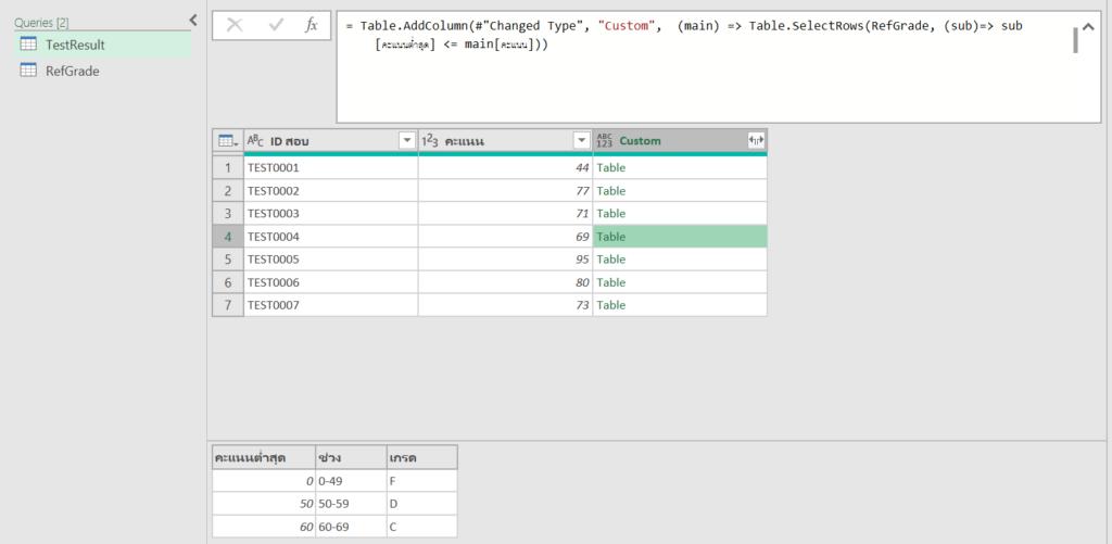 คัมภีร์สรุป M Code ใน Power Query ตอนที่ 2 : Function และ each 22