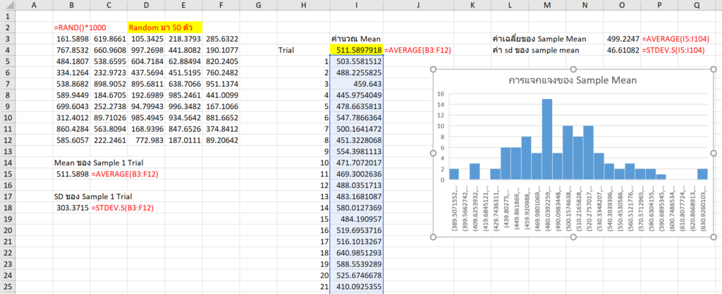 Statistics with Excel ตอนที่ 5 : Central Limit Theorem 4