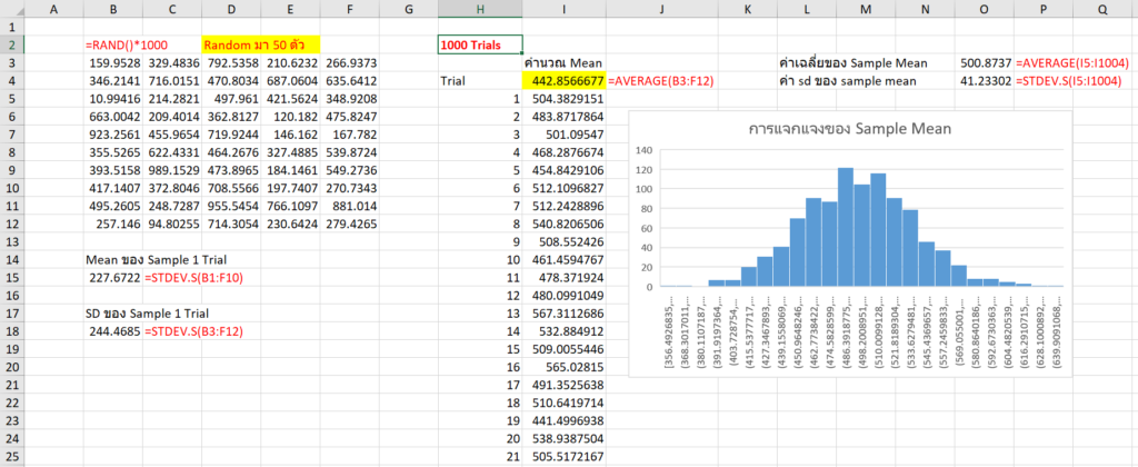 Statistics with Excel ตอนที่ 5 : Central Limit Theorem 5