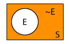 Statistics with Excel ตอนที่ 2 : ความน่าจะเป็น 7