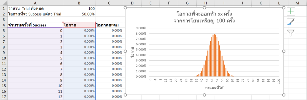 Statistics with Excel ตอนที่ 4 : Normal Distribution 9