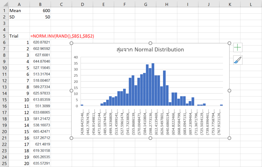 Statistics with Excel ตอนที่ 4 : Normal Distribution 13