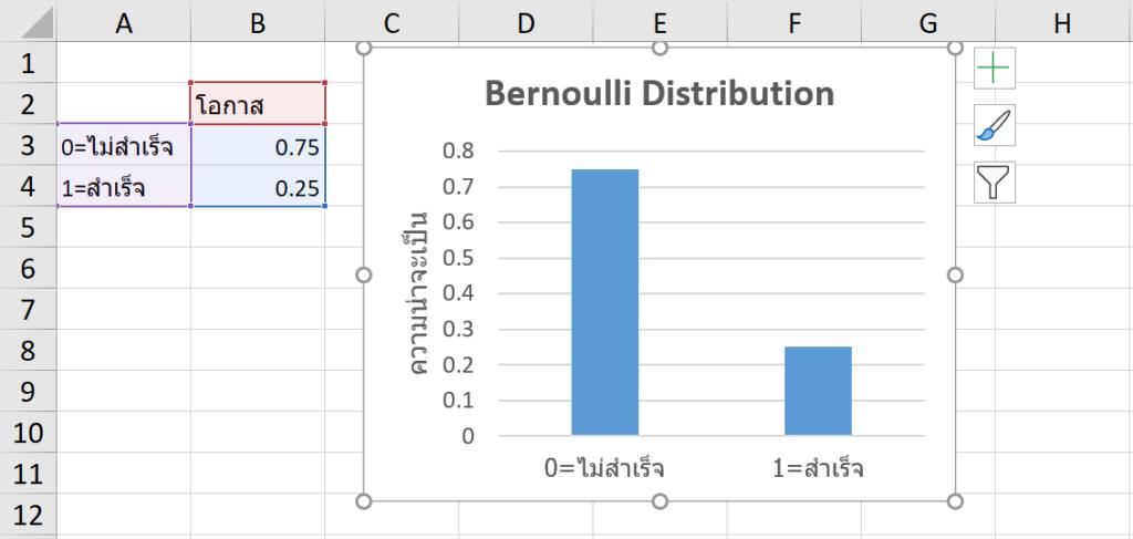 Statistics with Excel ตอนที่ 3 : Discrete Probability Distribution 1