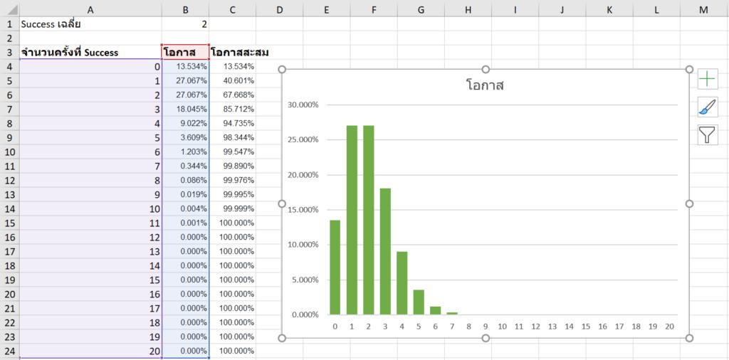 Statistics with Excel ตอนที่ 3 : Discrete Probability Distribution 6