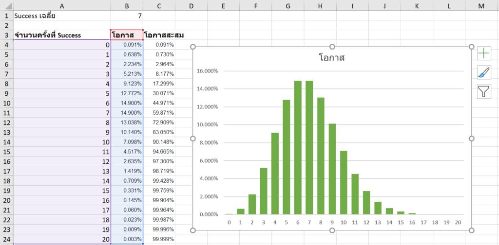 Statistics with Excel ตอนที่ 3 : Discrete Probability Distribution 7