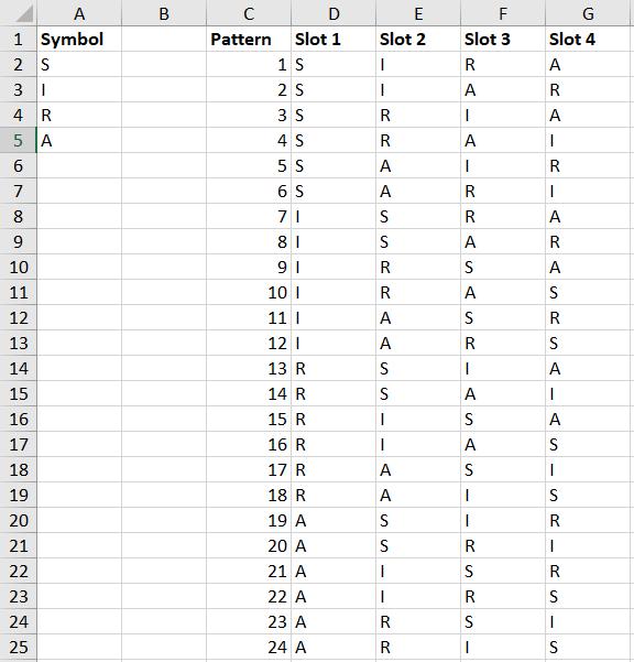 Statistics with Excel ตอนที่ 2 : ความน่าจะเป็น 2