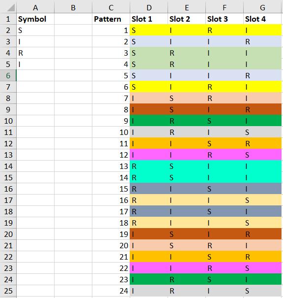 Statistics with Excel ตอนที่ 2 : ความน่าจะเป็น 3
